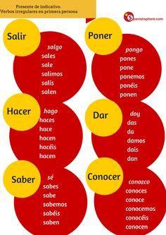 Resultado de imagen de dificultades aprendizaje tablas gramatica verbos
