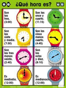 1000 images about la hora on pinterest telling time clock and spanish. Black Bedroom Furniture Sets. Home Design Ideas