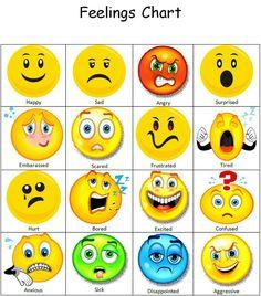 Emoji Mood Chart So Fun And Easy To Make Emoji