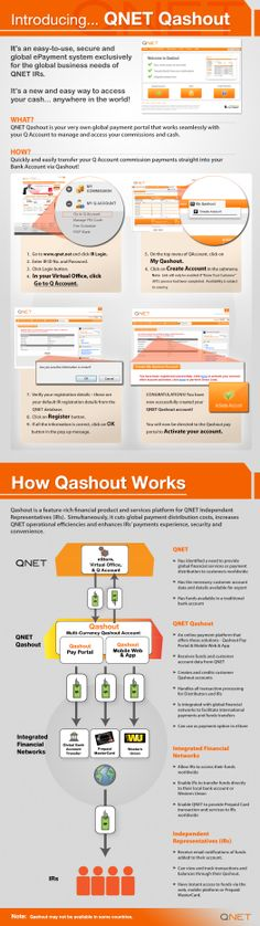 #Qnet #Qashout #Receive_Money_The_Easy_Way