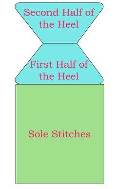 Heidi Bears: Two-at-time-socks on a Magic Loop: The Heel, Part 1