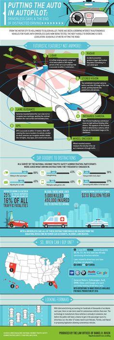 Tire suas próprias conclusões: Infographic - Driverless Cars of the Future Are Here Now