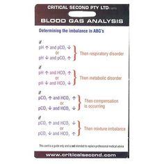 Blood Gas Analysis Card - Nurse Stuff