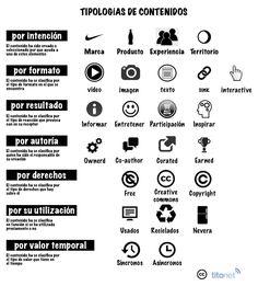 Tipos de contenidos - Marketing de contenido vía @Fernando Berlanda De La Rosa
