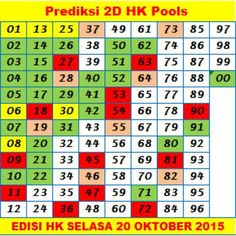 Hk Pools Prediksi Sabtu 29 April 2017