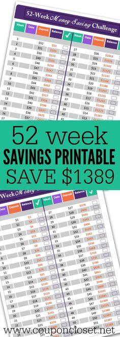 Planner Financial, Budget Printable, Budget Planner, Budgeting