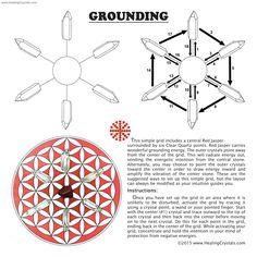 Grid Kit - Grounding Grid Kit w/Red Jasper (10pcs.)- Clear Quartz - Healing Crystals