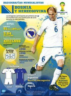 Infografia-Mundial-Brasil-2014-Bosnia-@Candidman