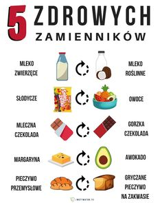 5 produktów, które musisz usunąć ze swojej diety - Absolutne podstawy zdrowego odżywiania - Motywator Dietetyczny Get Healthy, Healthy Snacks, Healthy Eating, Healthy Recipes, Dieet Plan, Ga In, Gewichtsverlust Motivation, Juice Plus, W 6