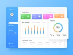 Assets Report designed by JasonGYF for BestDream. Connect with them on Dribbble; Web Design, App Ui Design, Interface Design, Design Layouts, Graphic Design, Flat Design, Dashboard Interface, Web Dashboard, Dashboard Design