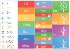 Classroom Management, Preschool Activities, Montessori, Kindergarten, Clay, Routine, Clays, Kindergartens, Preschool