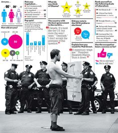 Occupy Wall Street #infographics