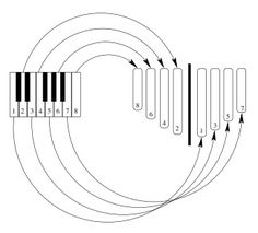 7 Best Kalimba 17 key (Notes and Tabs) images in 2018