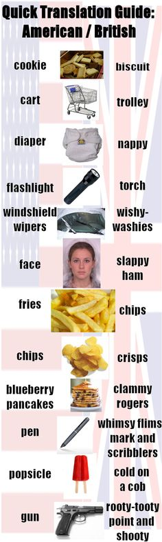 American English Vs. British English...y'know, I love my brits...but they do talk quite funny ;)