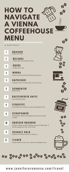 Discover the elegant world of the Viennese Coffee House, a UNESCO Intangible Cultural Heritage that is synonymous with the history of the Austrian empire and its dynamic capital city. Austrian Empire, Coffeehouse, Vanilla Ice Cream, Black Coffee, Vienna, Amanda, Menu, Shower, Traditional