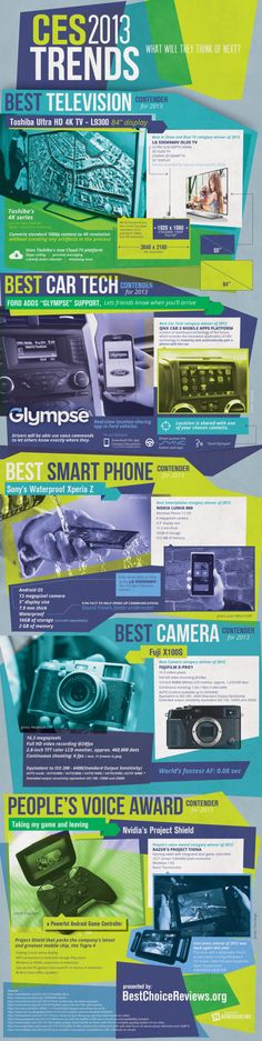 CES 2013 Trends [INFOGRAPHIC]