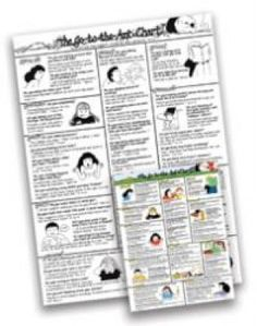This Go to the Ant chart from Door Posts arms parents with Scripture for working with the easily distracted or less than diligent child. The chart covers many areas of laziness and includes a Bible verse for each problem.