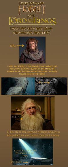 Links between The Hobbit