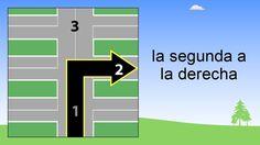 Directions in Spanish | Beginner Spanish Lessons for Children