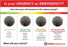 Interesting what they're doin across the some to curb overwhelming call volume Winter Campaign - NSW Ambulance http://www.ambulance.nsw.gov.au/Media-And-Publications/Campaigns/Winter-Campaign.html