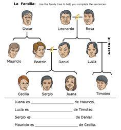 Spanish Family Tree Vocabulary