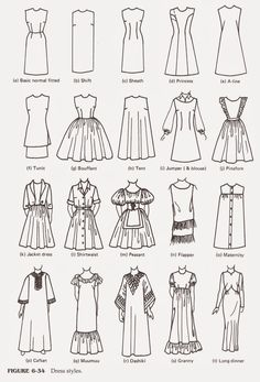 Different Types Of Dresses Picture tipologie di vestiti ogni capo una storia dresses Different Types Of Dresses. Here is Different Types Of Dresses Picture for you. Different Types Of Dresses dresses vector little black dress different. Fashion Terminology, Fashion Terms, Dress Drawing, Drawing Clothes, Drawing Style, Drawing Art, Drawing Tips, Fashion Design Drawings, Fashion Sketches