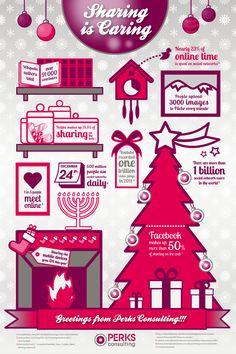 Snabba fakta om sociala nätverk 2011