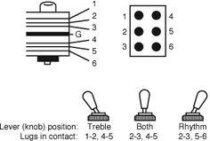 Cort Guitar Wiring Diagram furthermore 359443614003932180 additionally Fender Stratocaster Guitar Wiring Diagrams furthermore Les Paul Junior Wiring Diagram further Emg 81 85 Wiring Diagram 5 Way. on electric guitar wiring diagram two pickup