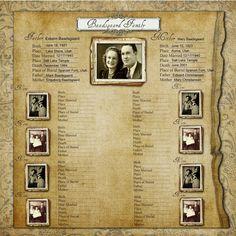 Make a free Family History Chart FREE class.