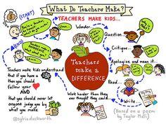 What Do Teachers Make? | Flickr - Photo Sharing!