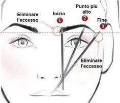 Make up per sopracciglia – Blog NoteDiProfumo.it
