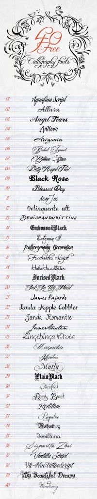 40 Free Calligraphy Fonts