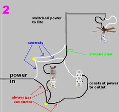 Rewiring switch for fan instead of outlet - DIY Chatroom Home Improvement Forum Electrical Wiring Outlets, Electrical Wiring Diagram, Electrical Projects, Electrical Engineering, Rewiring A House, Light Switch Wiring, Light Switches, Trailer Light Wiring, Outlet Wiring