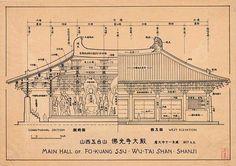 民國建築大師梁思成的珍貴手繪圖像,告訴你中國建築史。