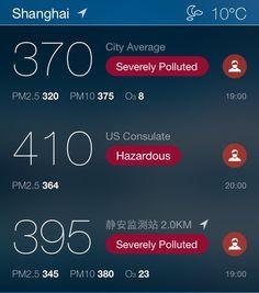 Living in Shanghai – Der Smog – Luftverschmutzung Shanghai, In China, Weather, Blog, Air Pollution
