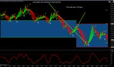 forex scalping gbpjpy