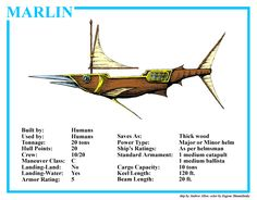 Marlin Illustration