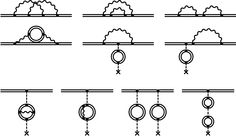 QED and Bound Spectra Two-loop corrections to the Lamb shift (Feynman diagrams) Quantum Electrodynamics, Quantum Mechanics, Deep Thoughts, Lamb, Physics, Math Equations, Tattoos, Board, Tatuajes