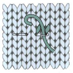 Silmukoiden jäljentäminen - Napiton Handicraft, Stitch Patterns, Knit Crochet, Embroidery, Wool, Knitting, How To Make, Diy, Knits
