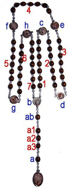 Ruženec k Sedembolestnej Panne Márie Rosary Prayer, Washer Necklace, Gabriel, Jewelry, Archangel Gabriel, Jewels, Schmuck, Jewerly, Jewelery