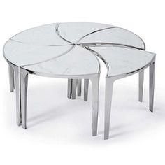 Wunderlust Pivot Table