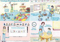 Avui volem compartir el nou pòster d'estratègies metodològiques dins l'aula d'infantil. Després de presentar el pòster d'estratègies metogològiques a l'aula de secundària, li vam proposar a na Rosa fer-ne un més específic per atendre les possibles dificultats d'accés