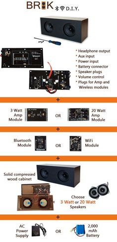 $8 Main board. Professional Quality. Easy to build - plug in modules & speakers. Powerful - up to 20 Watts. Bluetooth / WiFi / Line in