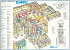 Nuclear Reactor Cutaway Schematic -- Grand Gulf x Nuclear Energy, Nuclear Power, Nuclear Engineering, Weather Balloon, Nuclear Reactor, Science Illustration, Plant Drawing, Native Indian, New Mexico