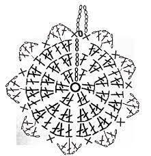 「アクリルたわし 編み図」の画像検索結果