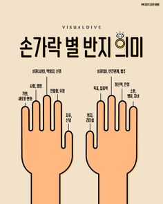 Korean Words Learning, Korean Language Learning, Cute Frogs, Thinking Quotes, Learn Korean, Mbti, Drawing Tips, Life Skills, Good To Know