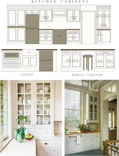 Kitchen Design Help   Kitchen Cabinets | Inset Vs. Overlay Debate