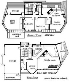Passive Solar House Plans Northeast | This could be cool if instead of a fireplace, you have a rocket stove for cooking & heating & it doesn't wall off the kitchen from the family room. Kitchens should be open to living area.