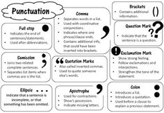 A handout summarising the uses of punctuation.