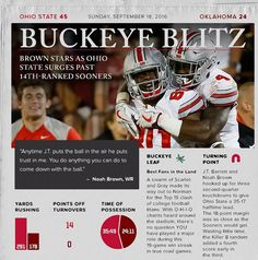 9-18-2016 GAME #3 THE VS. OKLAHOMA BUCKEYE BLITZ.